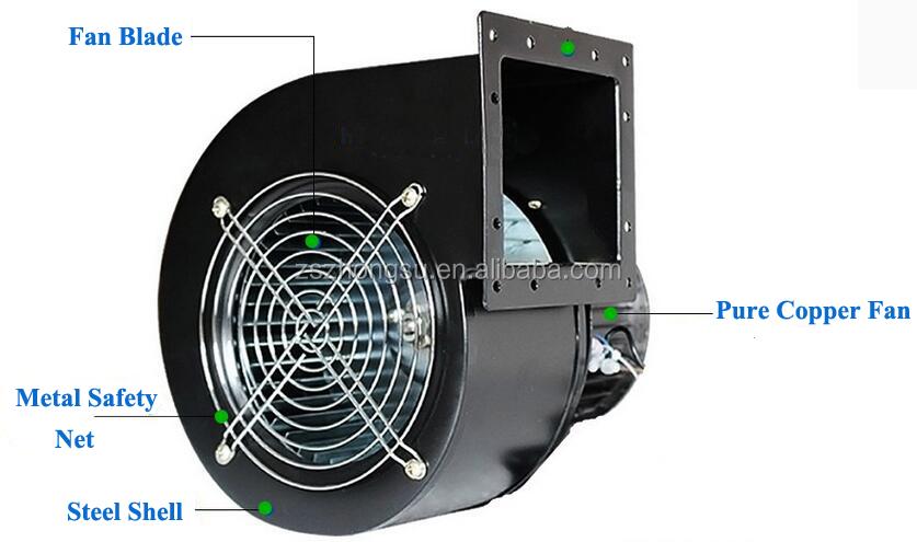 Ventilador centrífugo para extrusión de 180W, 250W, 370W, 550W