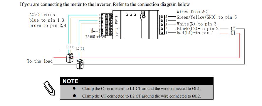 solar inverter energy meter design