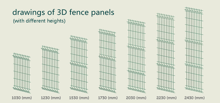 Home Garden V folds Welded Wire Mesh Fence