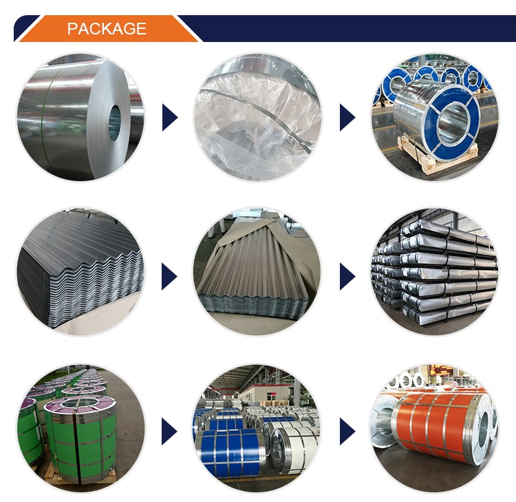 Soft Galvanized Steel Coil