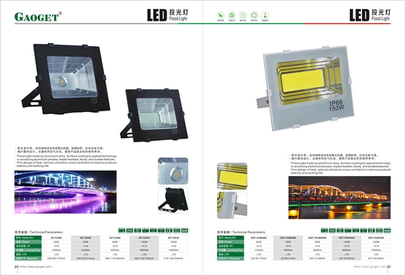 12500lm LED Flood Light