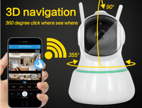 3D wifi wireless IP Camera