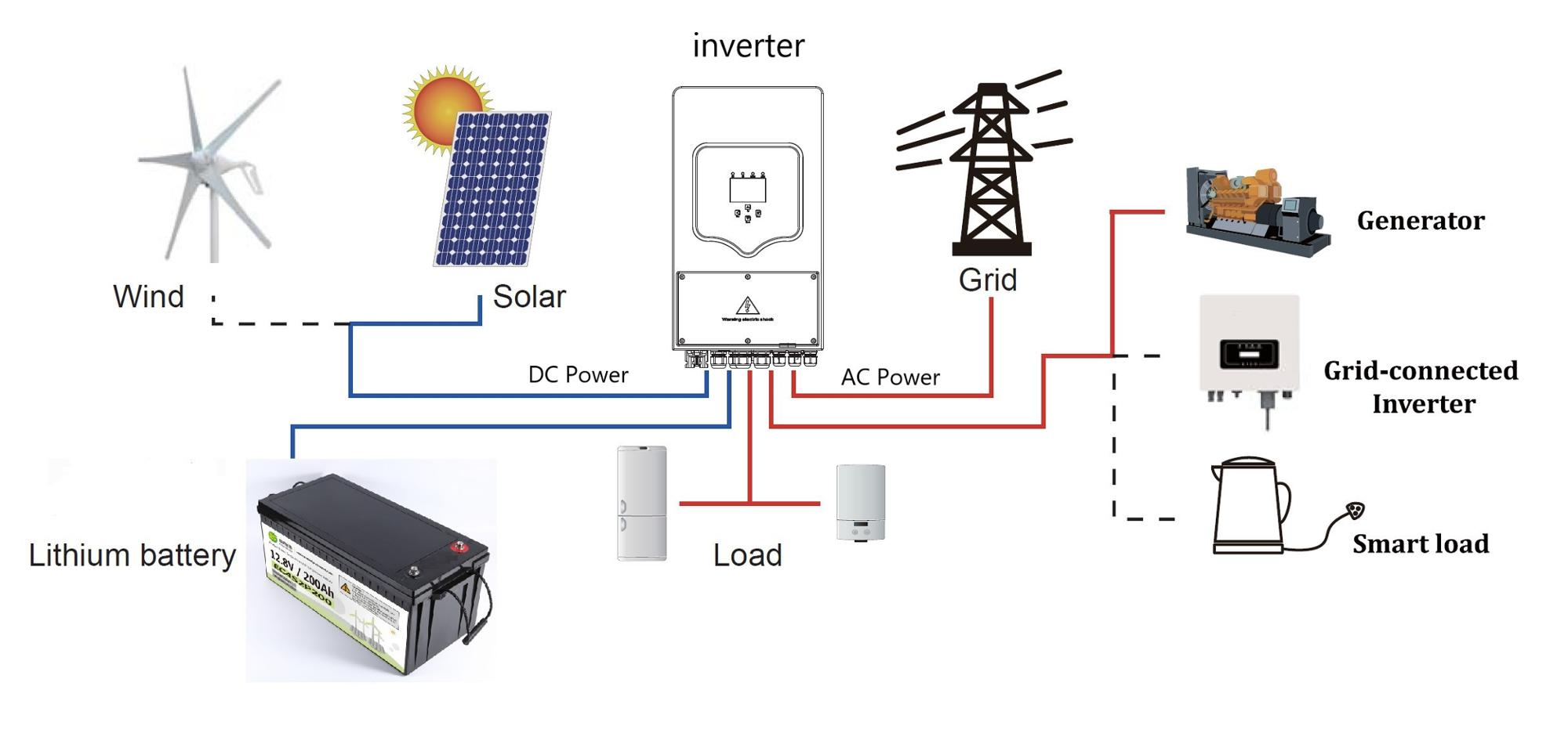 10kwh uninterruptible power supply system