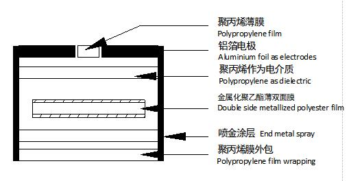 400VAC-5.0uF-2.jpg