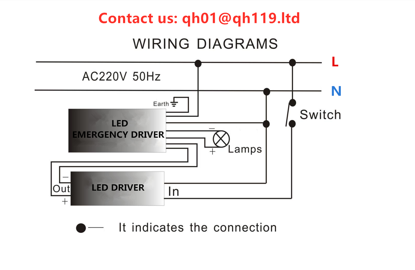FAT-LED-F1A WIRING.png
