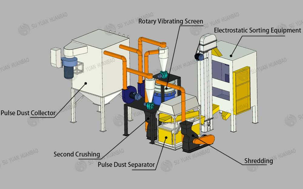 Circuit Boards Pulverizer Grinder Crusher Copper Recycling Machine