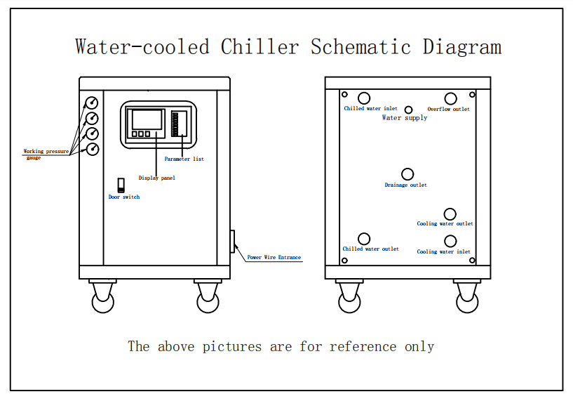 industrial water cooling water coolec chiller
