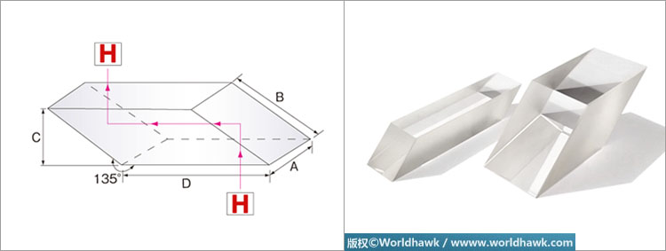 Custom Rhomboid Prisms and Optical Glass Special type non-standard Rhomboid Prism