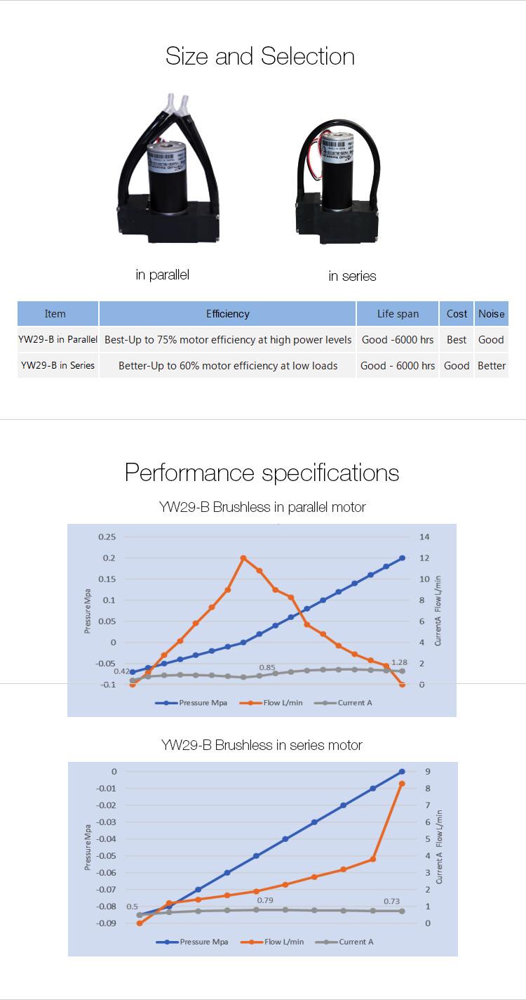 YWfluid 12v/24v mini diaphragm air pump with bldc motor used for laboratory gas transport vacuum pump