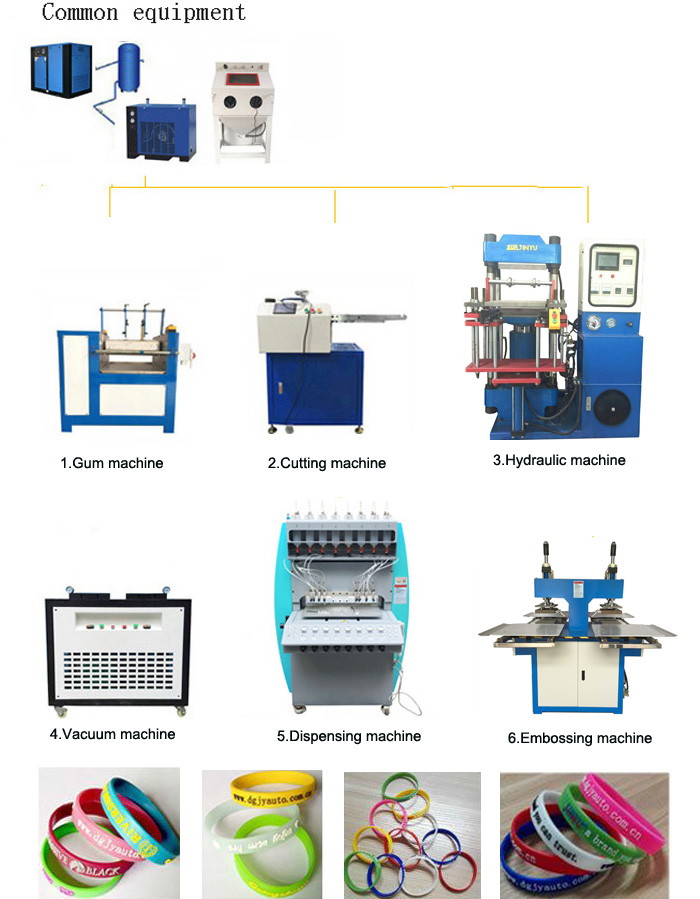 silicone wristband making machine, press logo on wristband machine