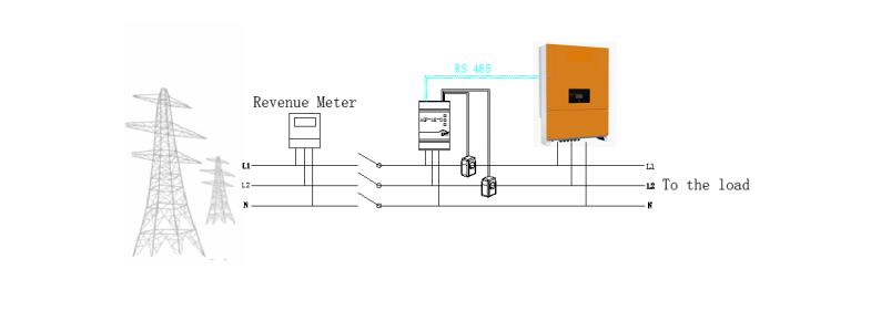 pv inverter energy meter kwh