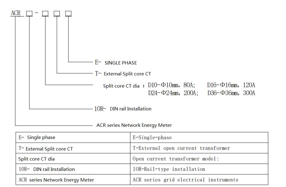 din rail reverse energy meter