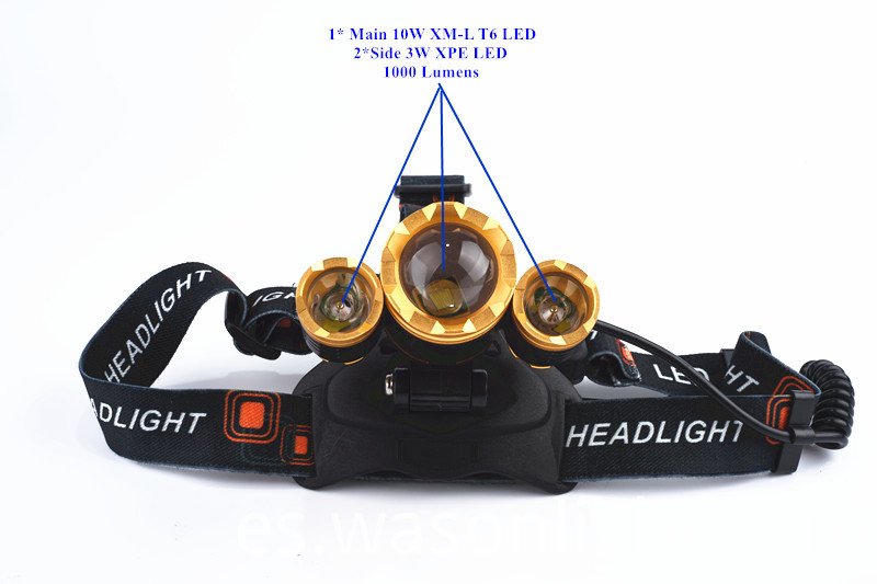 Zoomable Led Headlamp