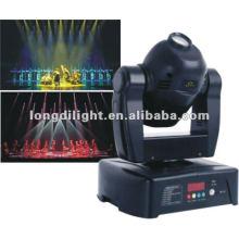 7channels 150W этап Moving головной свет от Гуанчжоу, освещение dj