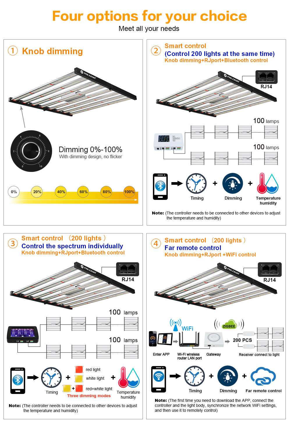 Ull Spectrum 640w Led Grow Light