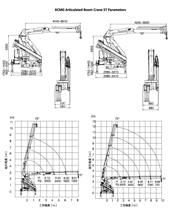XCMG 5T Folding Crane Diagram