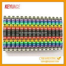 Nomor POM atau Letter Cable Mark Sleeving