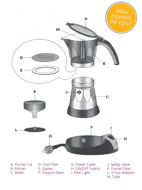 electric coffee machin instruction