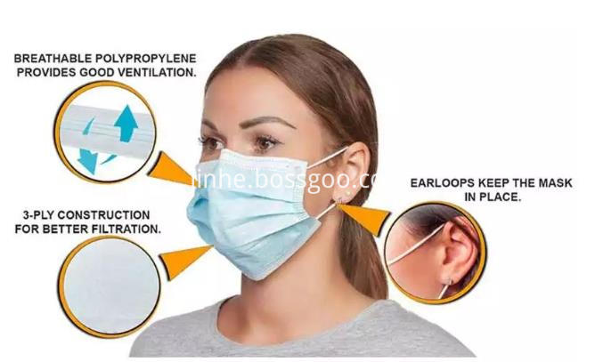 3ply Disposable Medical Mask