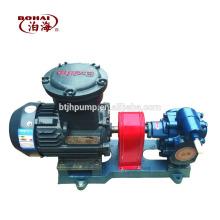 Gear Pump KCB-200