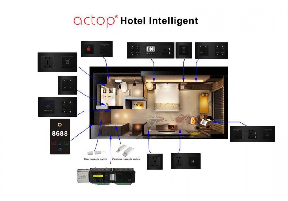 Guestroom Configuration Diagram A6