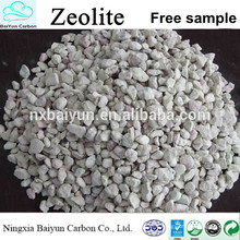 Natural Zeolite with Competitive Price,natural zeolite filter media