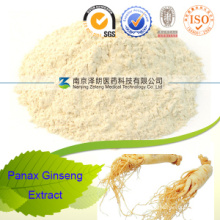 Panax Ginseng Root Extract Cosmetics