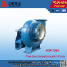 Bomba de dessulfuração de gás de combustão Asp1040 Fgd by Sanlian