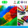 High Glossy Candy Color tools Powder Coating