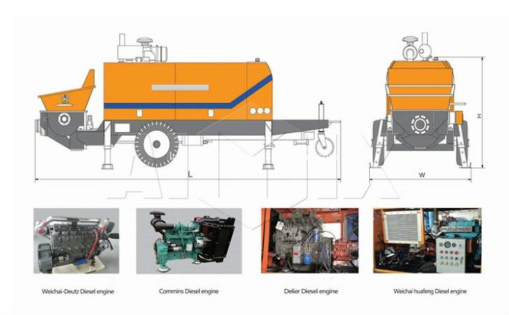 Concrete delivery pump c