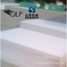 Panneau blanc de mousse de PVC imprimable pour le signe, plaque imperméable de WPC celuka / panneau de mousse de WPC / feuille de mousse de PVC pour la construction