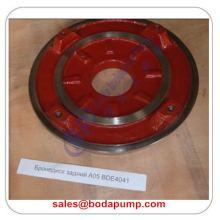 Slurry Pump BDE4041 FRAME PLATE LINER INSERT