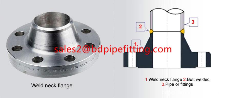 welding-neck-flanges_banner