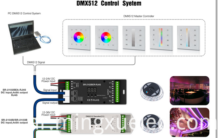 controller system
