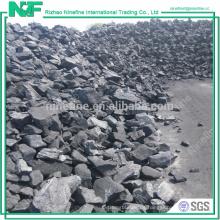 Aplicación de la industria siderúrgica de coque de fundición o productos de carbono coque