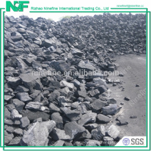 Iron and Steel Industry Application of Foundry Coke or Coke Carbon Products