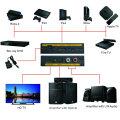 Convertisseur HDMI vers HDMI + Audio Extractor