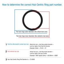 Алюминиевые и пластиковые центральные кольца с различными размерами и цветом