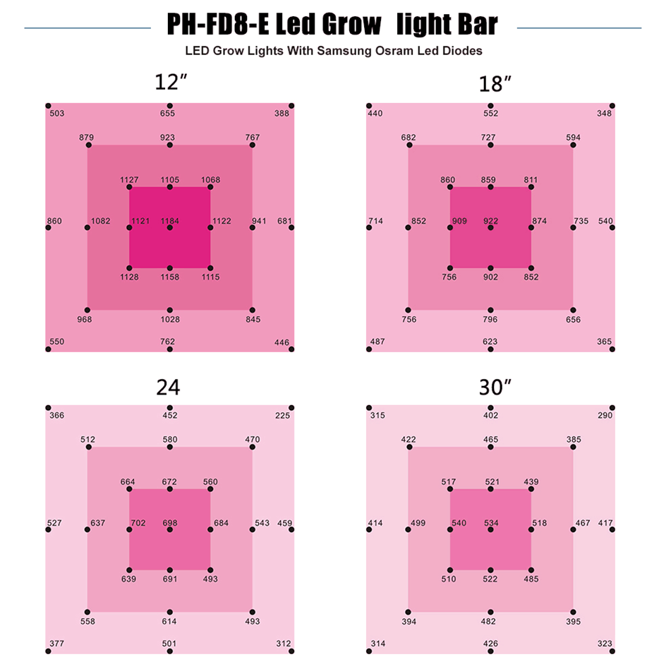 600W Folding LED Grow Light-14