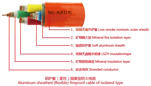 7 LAYER OF MICA TAPE INSULATED AND EXTRUDED ALUMINIUM TUBE WATER PROOF CABLE