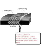 Special Materials Spiral Wound Gaskets Tolerance