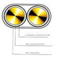 Flat PVC Insulated Sheathed FR Electrical Cable Wire