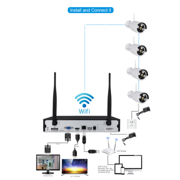 Sistema di telecamere di sicurezza domestica wireless 1080P