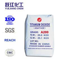 Food Grade Anatase Titanium Dioxide (A200)