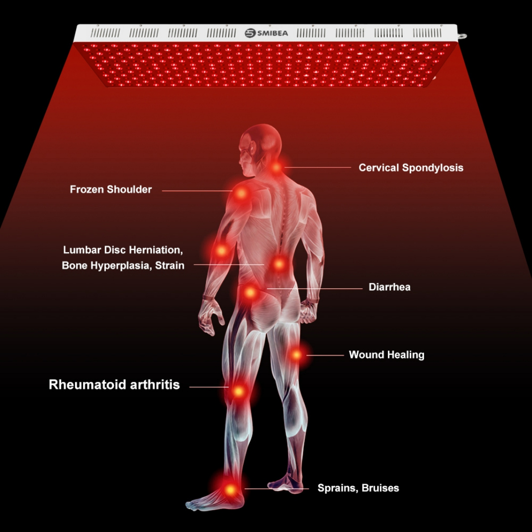 Near Infrared Light Therapy With Timer