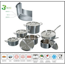Cookware All Clad Steel