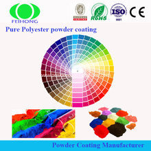 electrostatic powder coating for metal iron