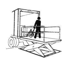 La capacidad de carga de 1000 kg más confiable Mini laboratorio de tijeras de mesa de elevación manual