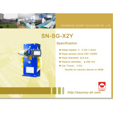 Regulador de velocidade do motor (SN-SG-X2Y)