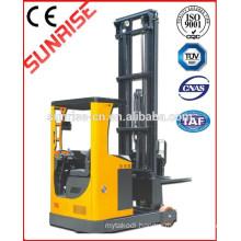Max 9500mm 2ton, CQD20H high lift Reach stacker
